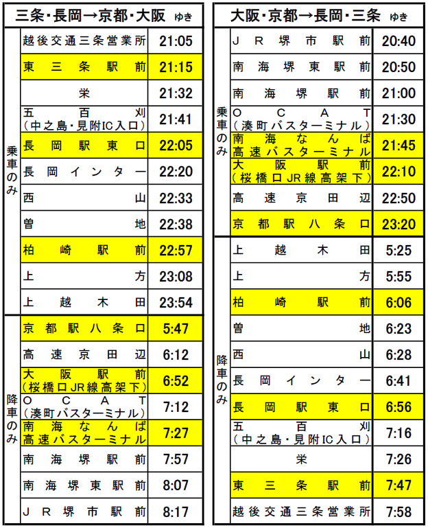 表 京都 バス 時刻 京都市バス時刻表:ハイパー市バスダイヤ【京都市交通局】